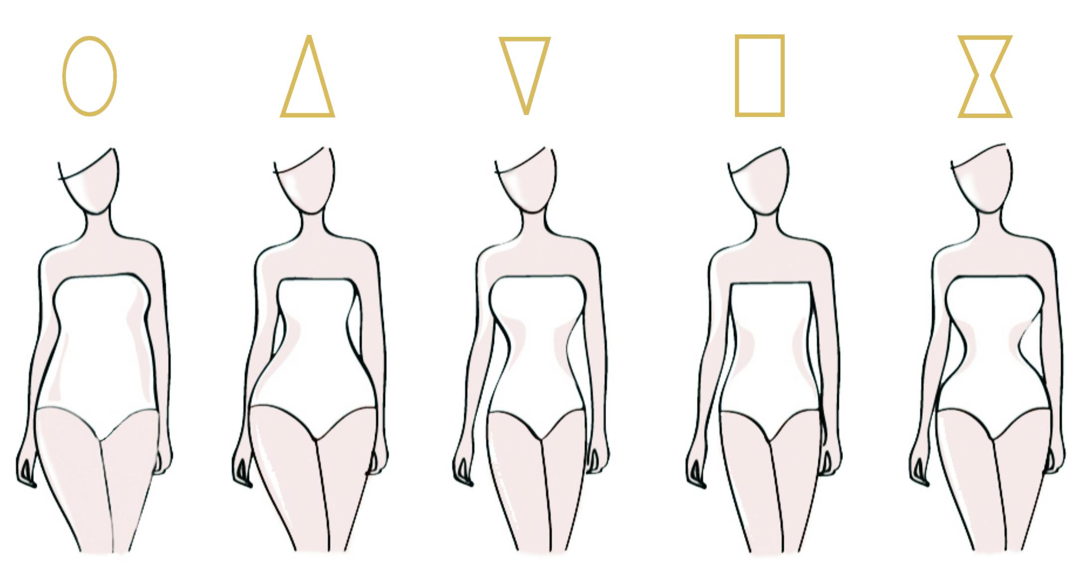 kształty sylwetek