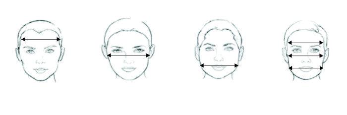najszersza część twarzy